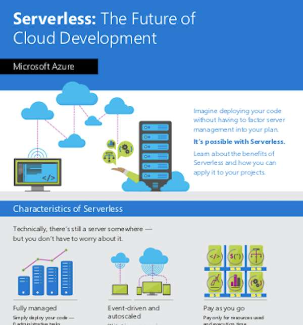 Serverless: The Future of Cloud Development