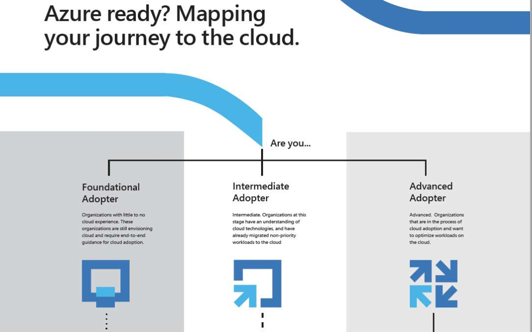 Azure ready? Mapping your journey to the cloud.