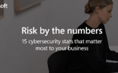 Protect against cybersecurity threats with Microsoft 365